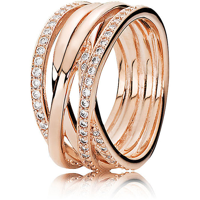 anelli di pandora