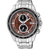 montre chronographe homme Citizen Super Titanio CA0347-56W