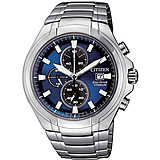 montre chronographe homme Citizen Supertitanio CA0700-86L